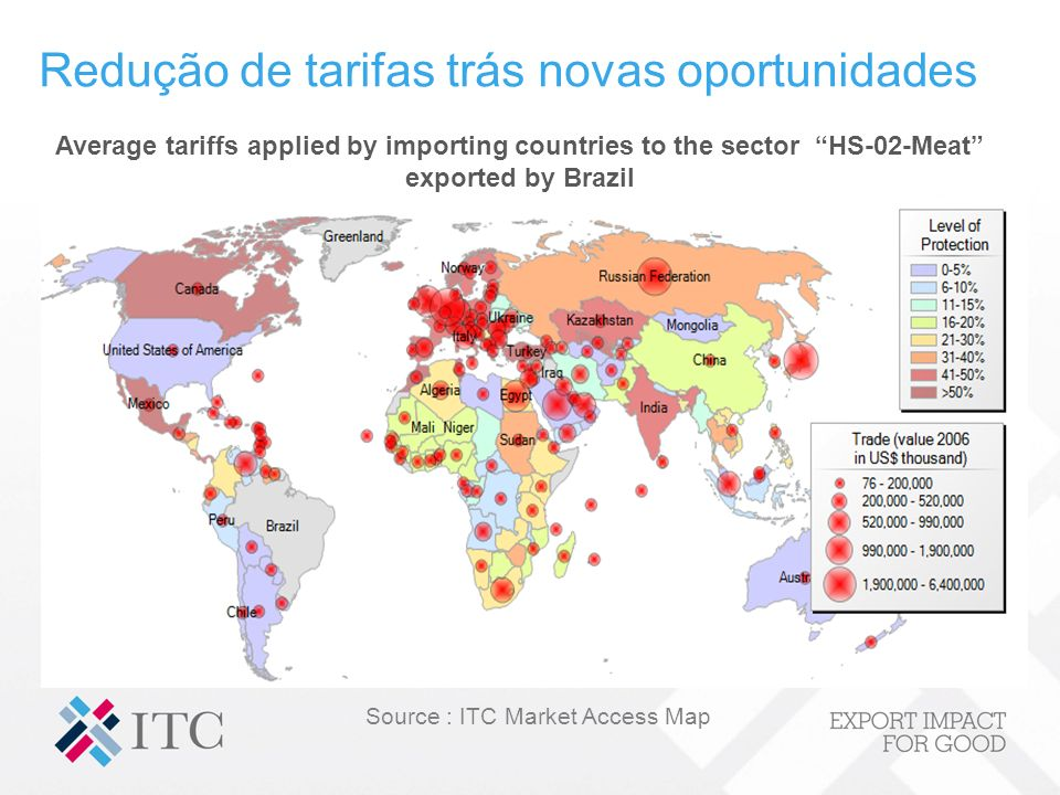 Source : ITC Market Access Map