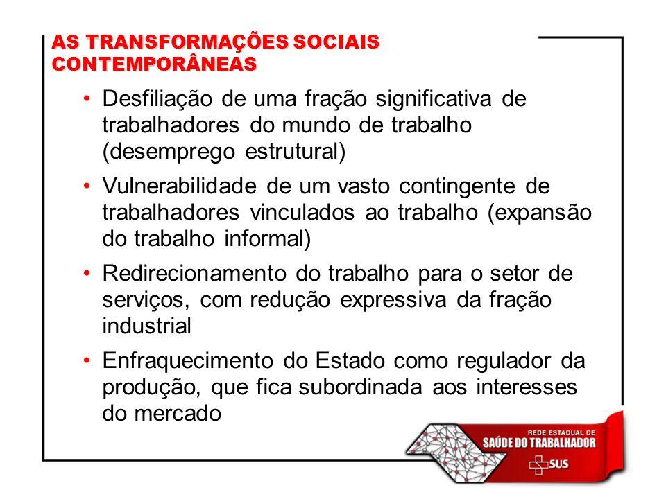 AS TRANSFORMAÇÕES SOCIAIS CONTEMPORÂNEAS