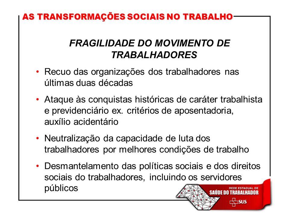 FRAGILIDADE DO MOVIMENTO DE TRABALHADORES