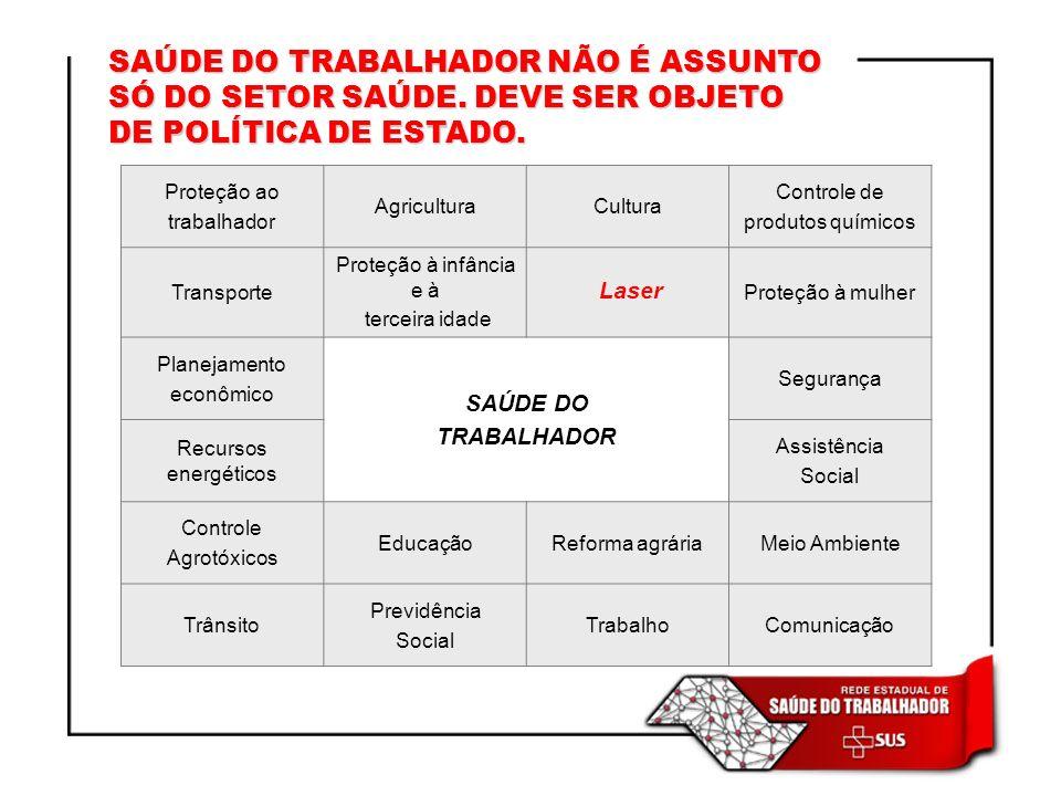 SAÚDE DO TRABALHADOR NÃO É ASSUNTO SÓ DO SETOR SAÚDE