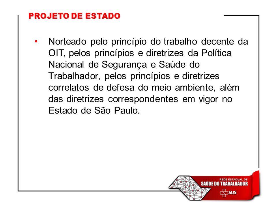PROJETO DE ESTADO