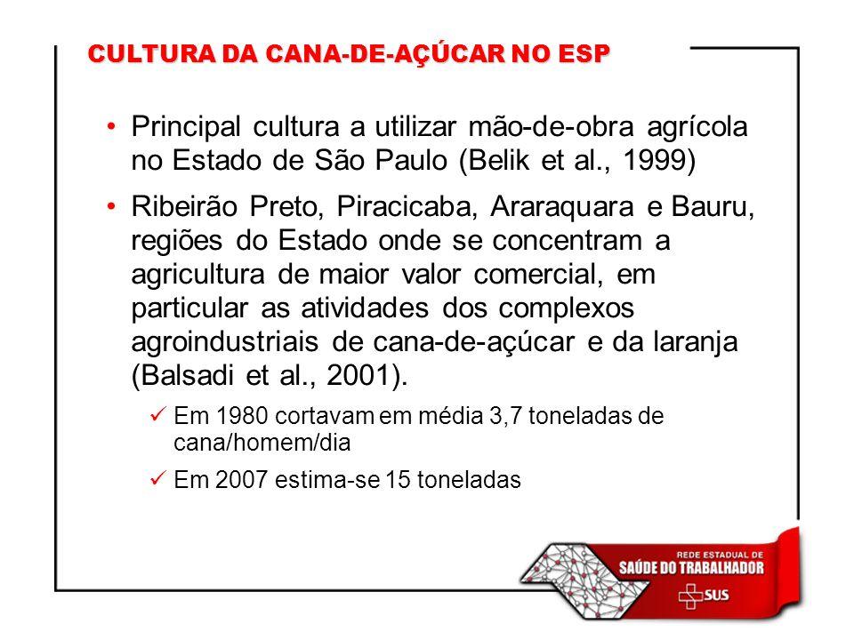 CULTURA DA CANA-DE-AÇÚCAR NO ESP