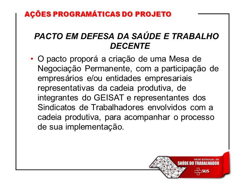PACTO EM DEFESA DA SAÚDE E TRABALHO DECENTE