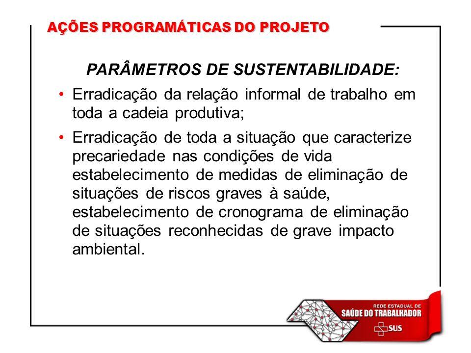 PARÂMETROS DE SUSTENTABILIDADE: