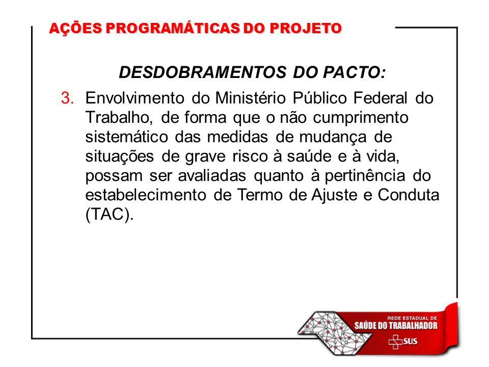 DESDOBRAMENTOS DO PACTO: