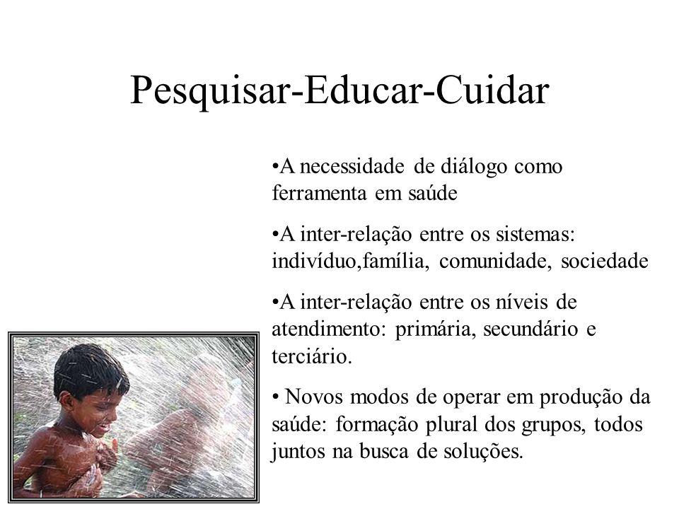 Pesquisar-Educar-Cuidar