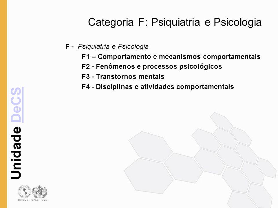 Categoria F: Psiquiatria e Psicologia