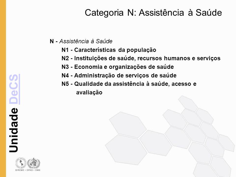 Categoria N: Assistência à Saúde