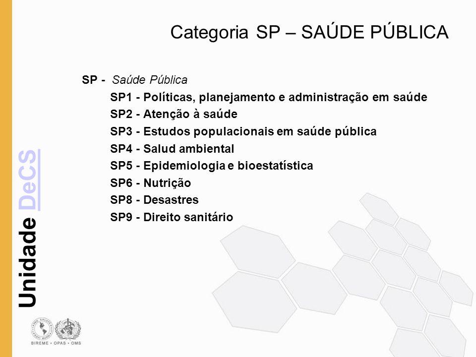 Categoria SP – SAÚDE PÚBLICA