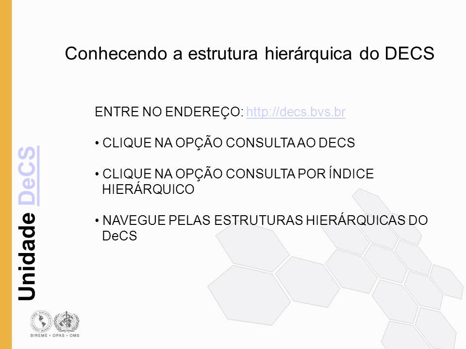Conhecendo a estrutura hierárquica do DECS