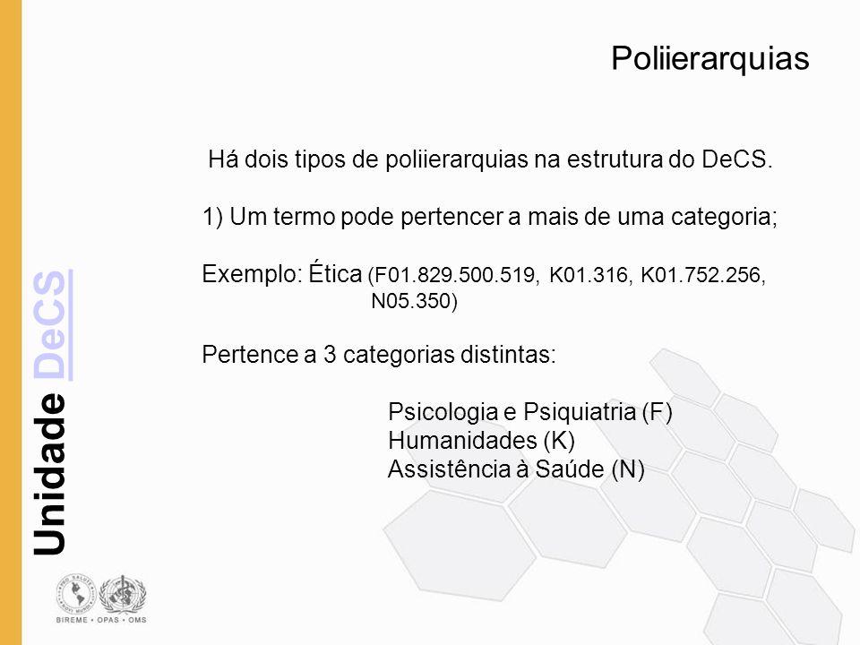 Poliierarquias Há dois tipos de poliierarquias na estrutura do DeCS.