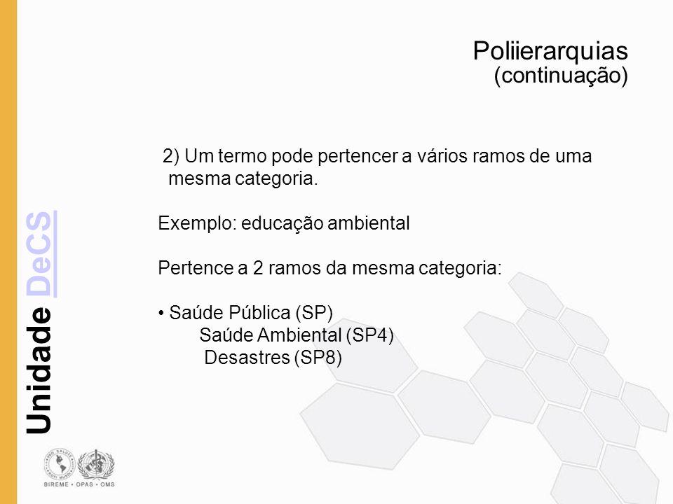 Poliierarquias (continuação)