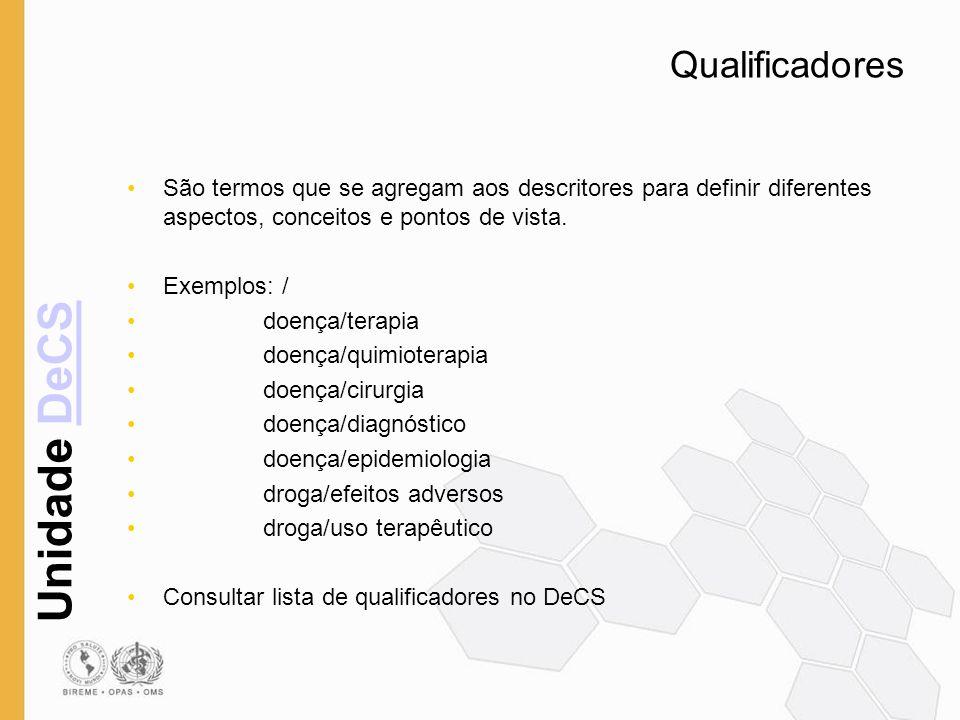 Qualificadores São termos que se agregam aos descritores para definir diferentes aspectos, conceitos e pontos de vista.