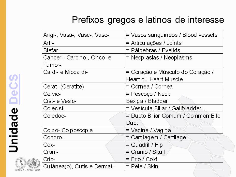 Prefixos gregos e latinos de interesse