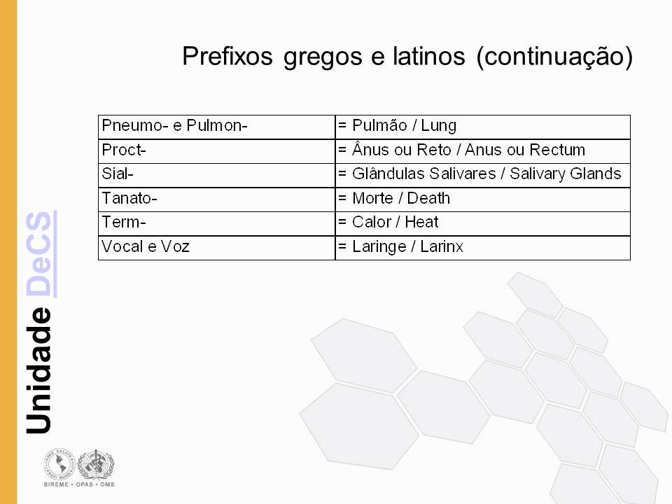 Prefixos gregos e latinos (continuação)
