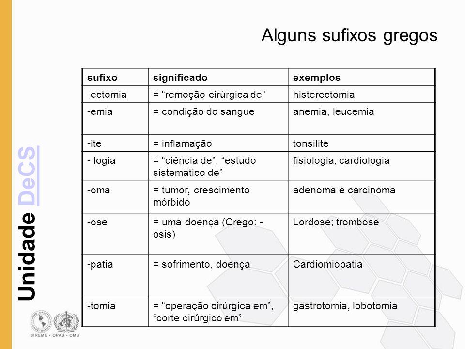 Alguns sufixos gregos sufixo significado exemplos -ectomia
