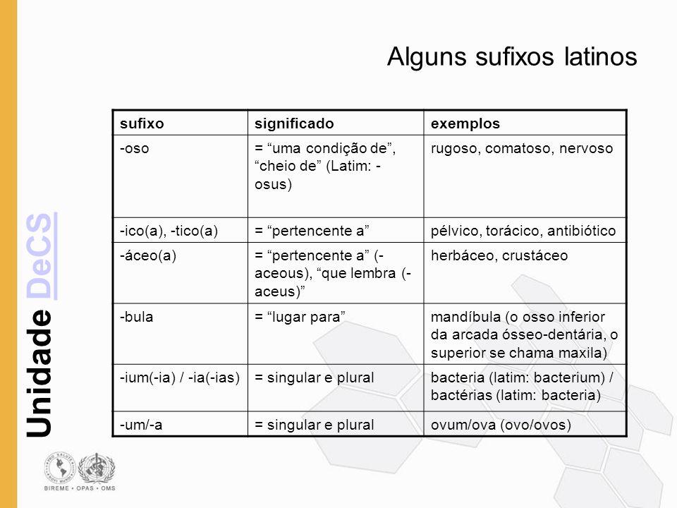 Alguns sufixos latinos