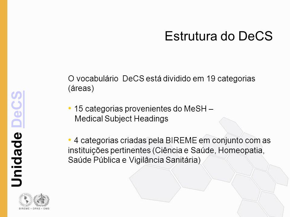 Estrutura do DeCSO vocabulário DeCS está dividido em 19 categorias (áreas) 15 categorias provenientes do MeSH – Medical Subject Headings.