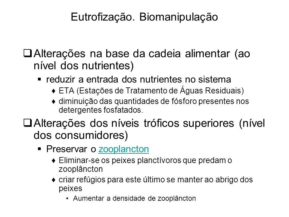 Eutrofização. Biomanipulação