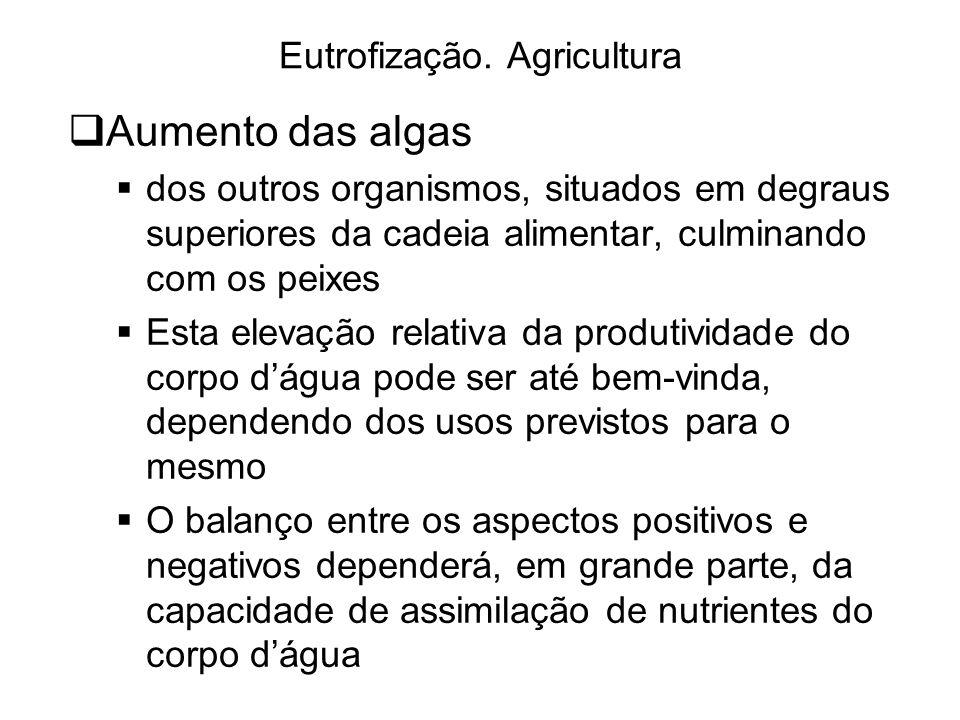 Eutrofização. Agricultura