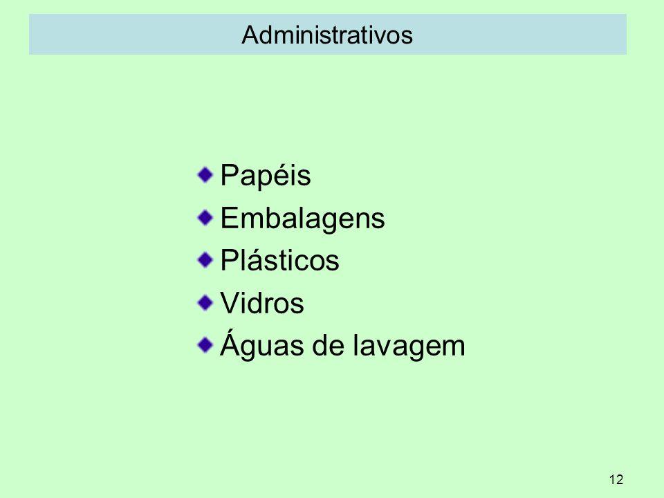 Administrativos Papéis Embalagens Plásticos Vidros Águas de lavagem