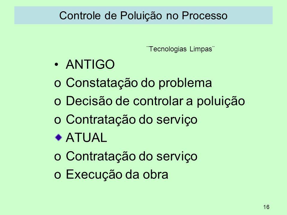 Controle de Poluição no Processo