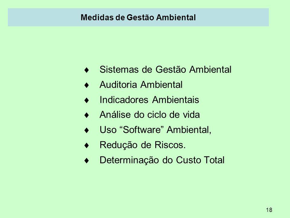 Medidas de Gestão Ambiental