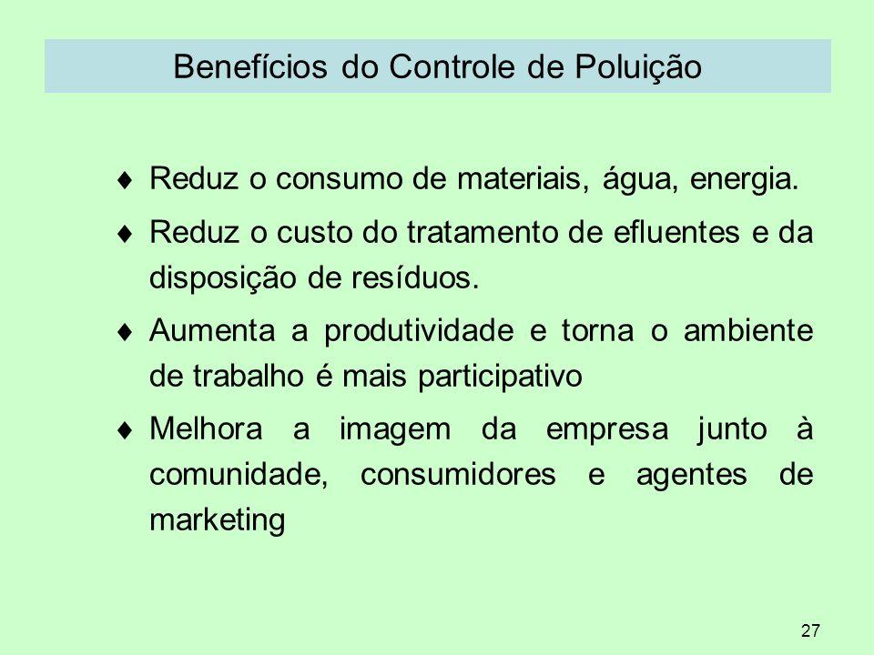 Benefícios do Controle de Poluição