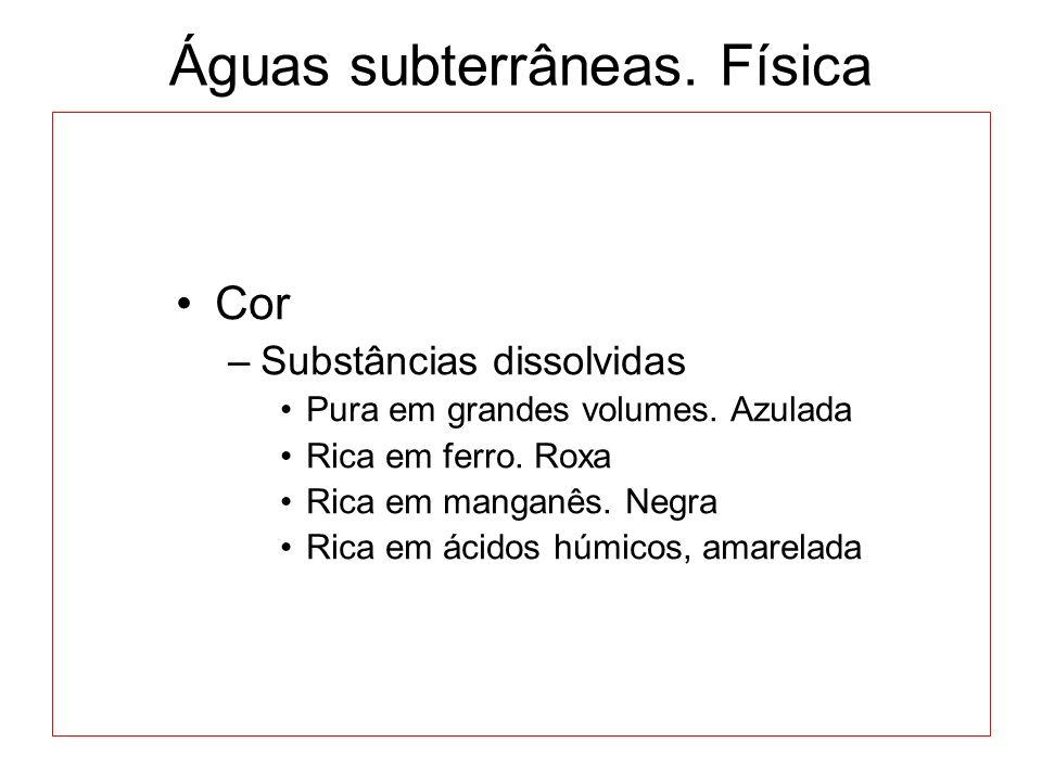 Águas subterrâneas. Física