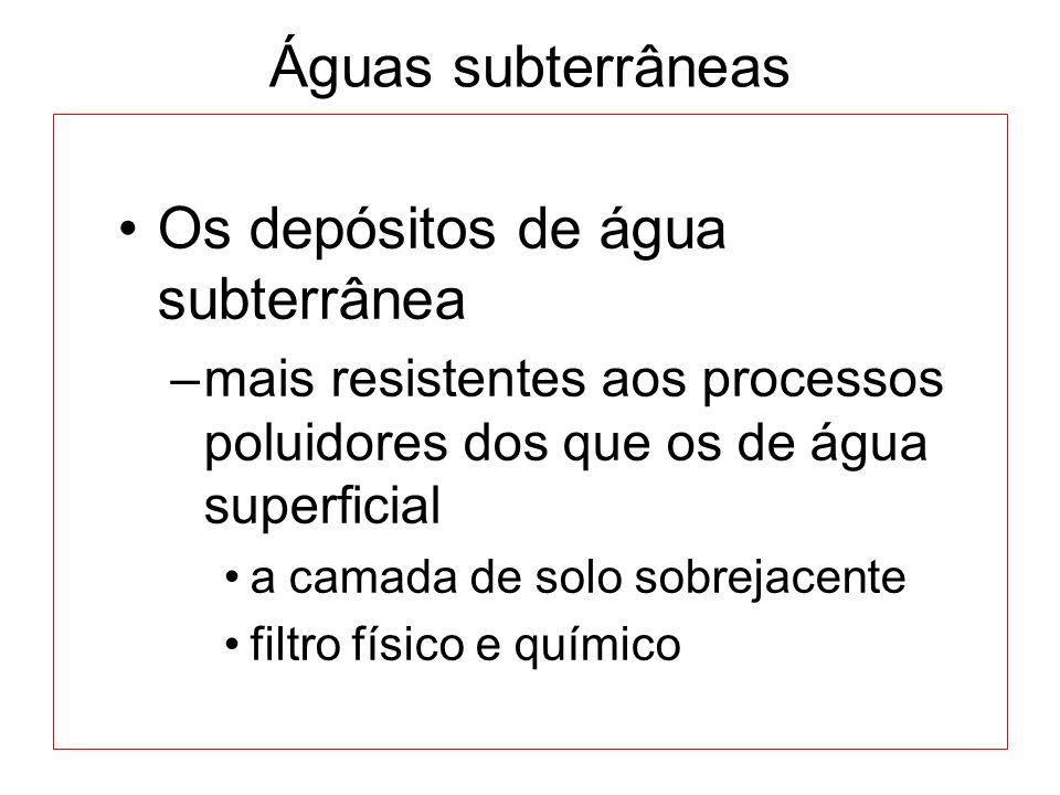 Os depósitos de água subterrânea