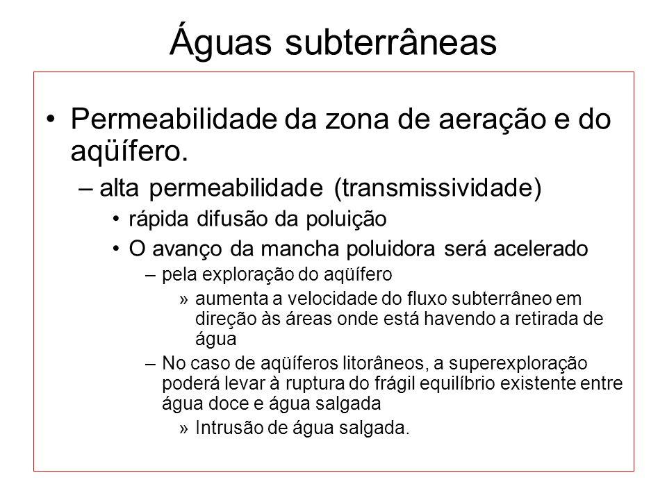 Águas subterrâneas Permeabilidade da zona de aeração e do aqüífero.