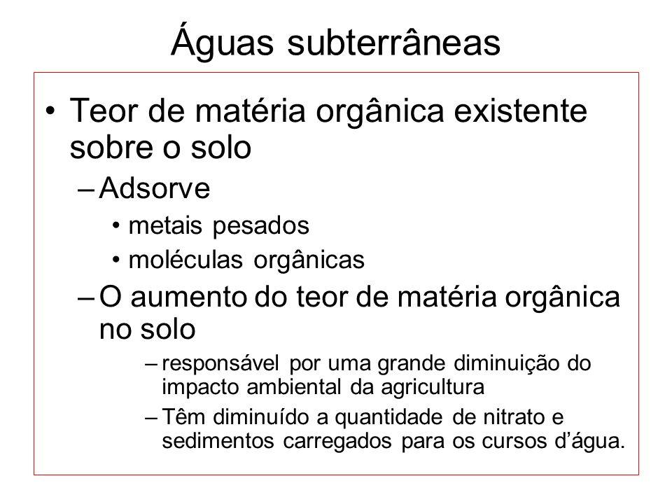 Águas subterrâneas Teor de matéria orgânica existente sobre o solo
