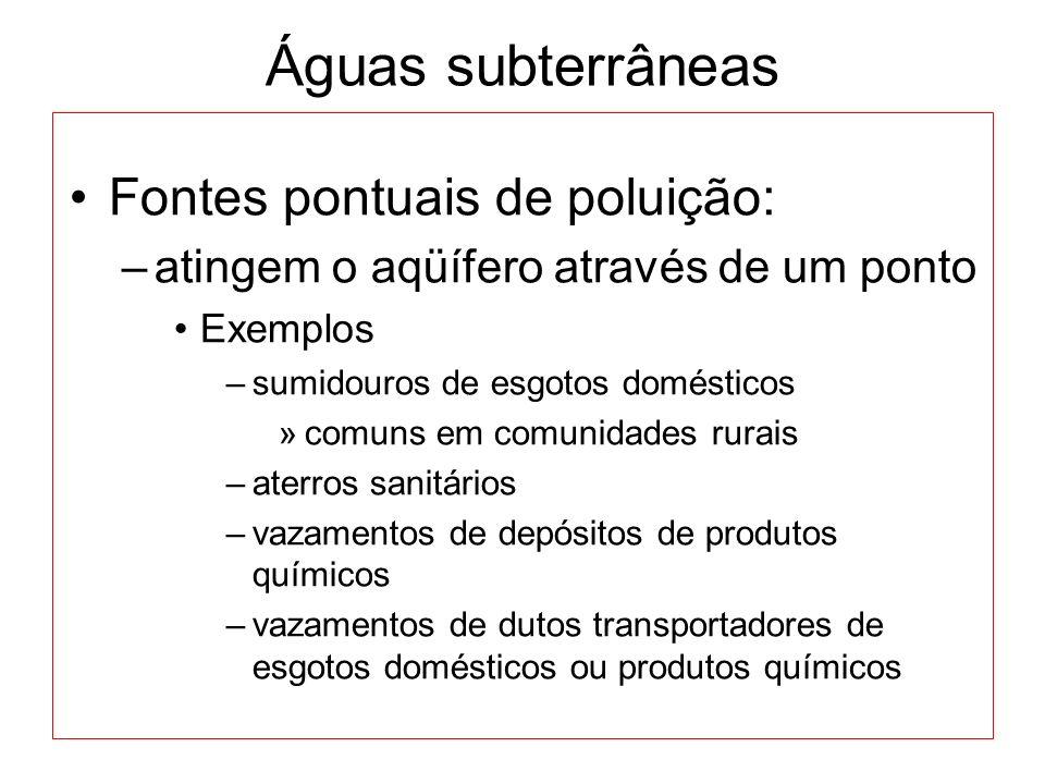 Águas subterrâneas Fontes pontuais de poluição: