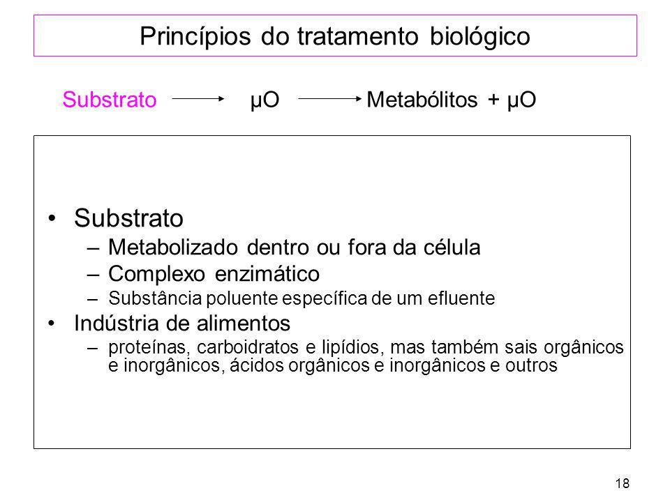 Princípios do tratamento biológico