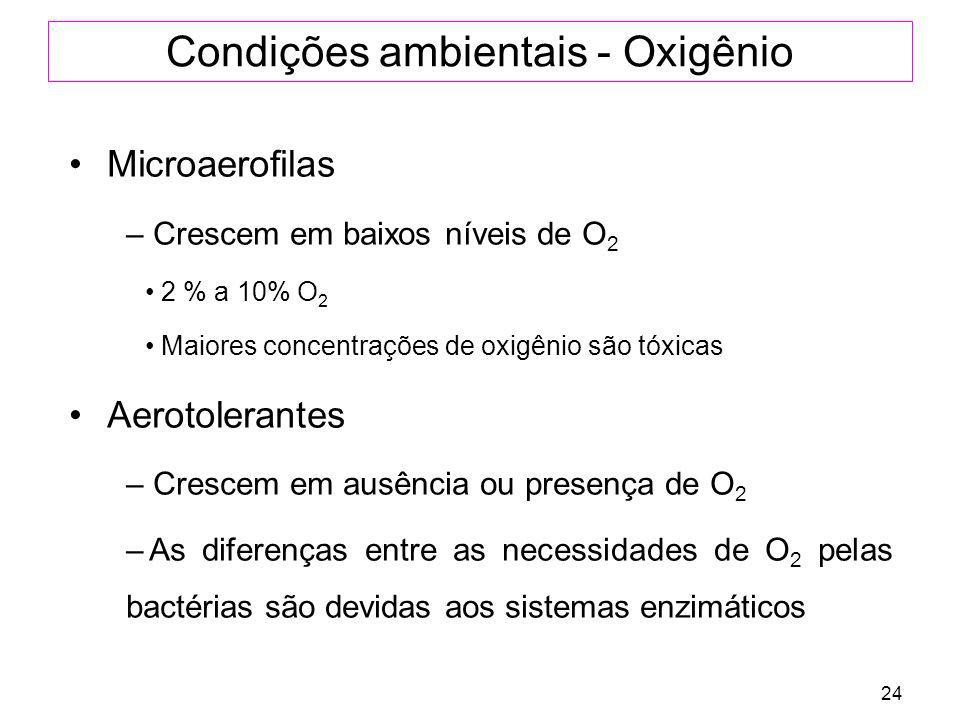 Condições ambientais - Oxigênio