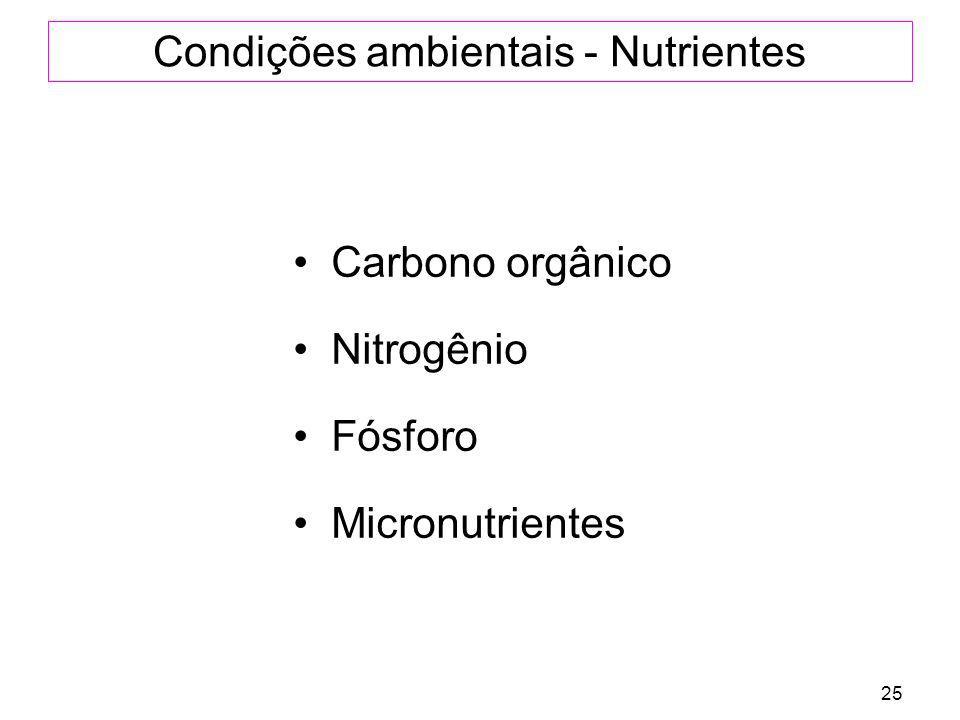 Condições ambientais - Nutrientes