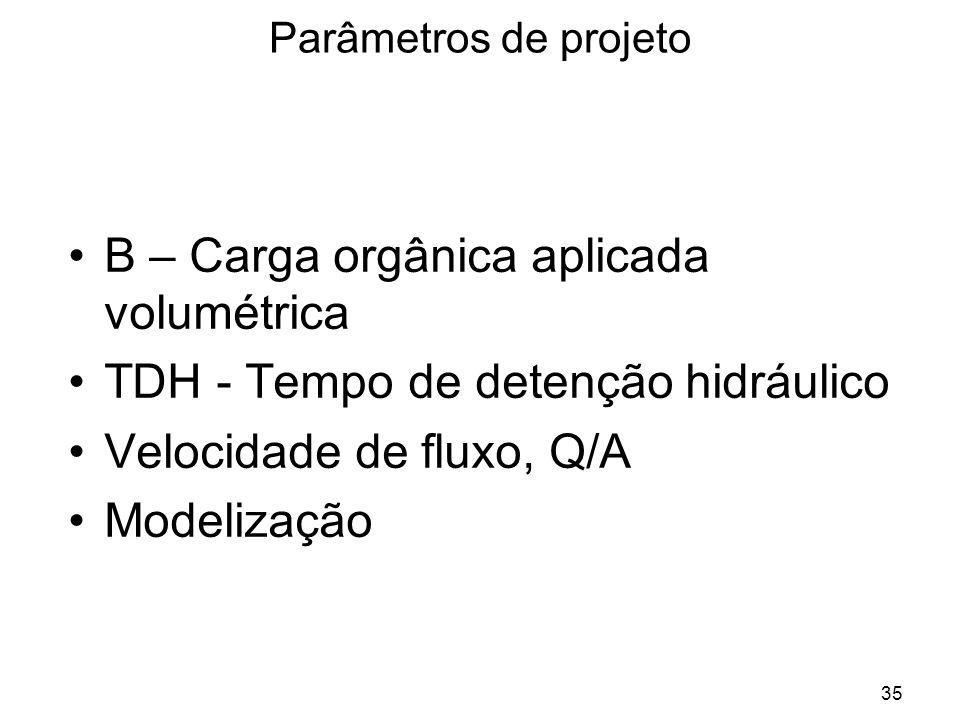 B – Carga orgânica aplicada volumétrica