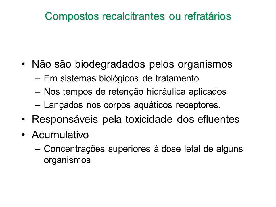 Compostos recalcitrantes ou refratários