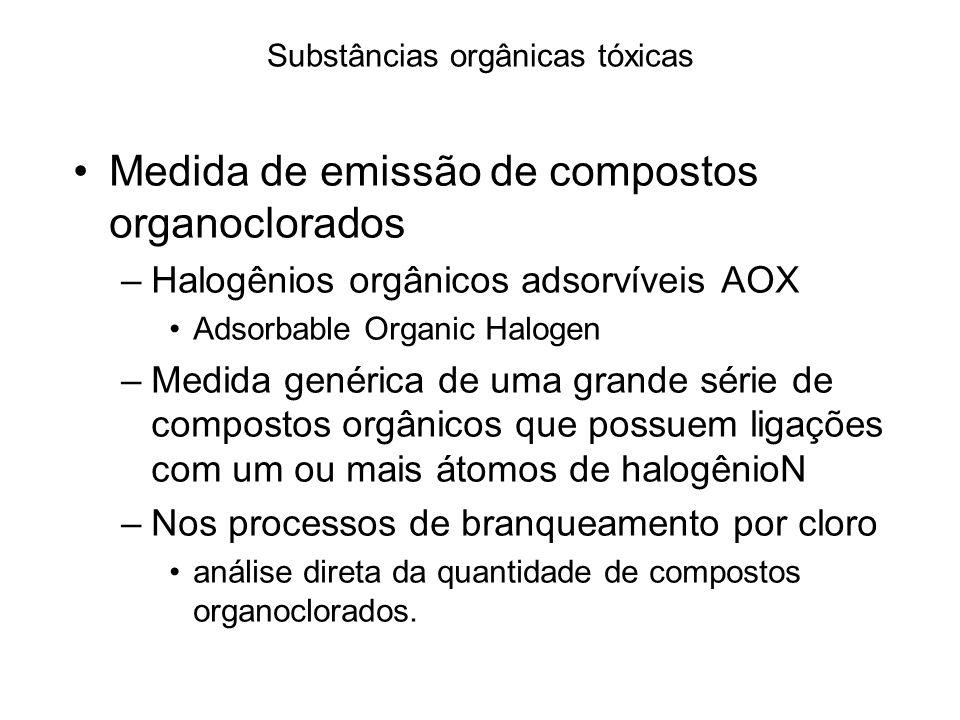 Substâncias orgânicas tóxicas