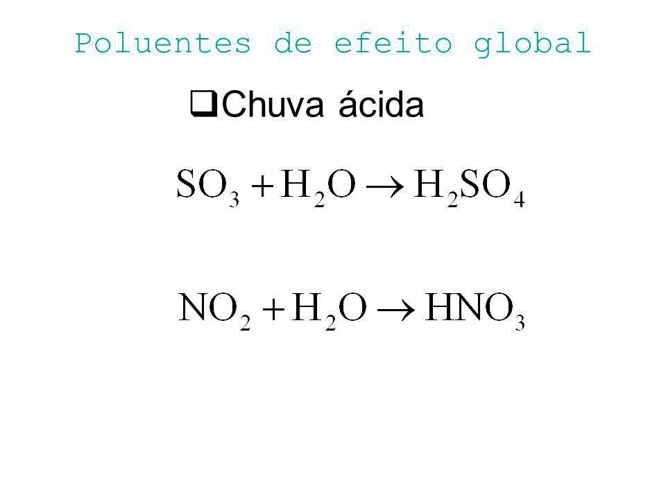 Poluentes de efeito global
