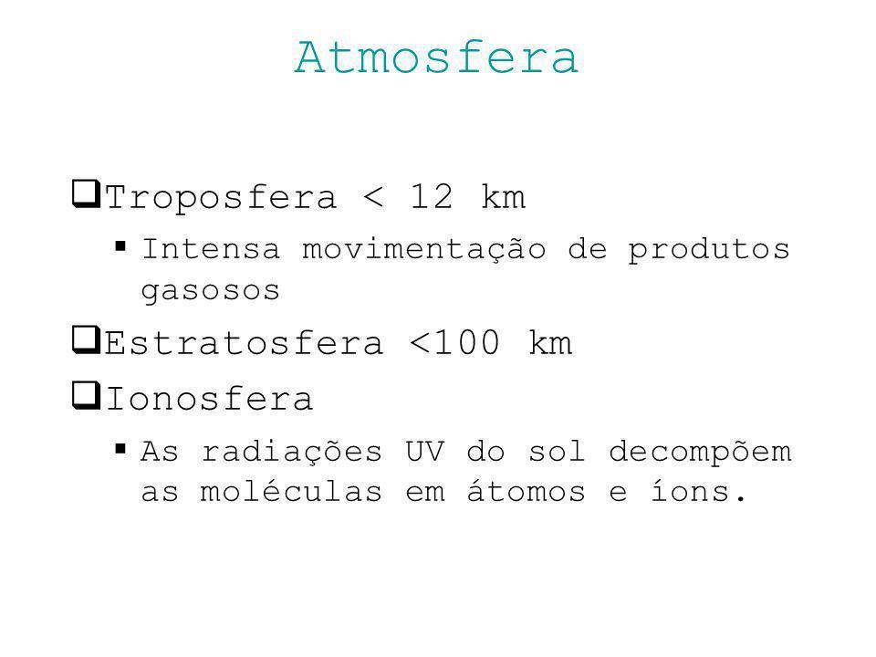 Atmosfera Troposfera < 12 km Estratosfera <100 km Ionosfera