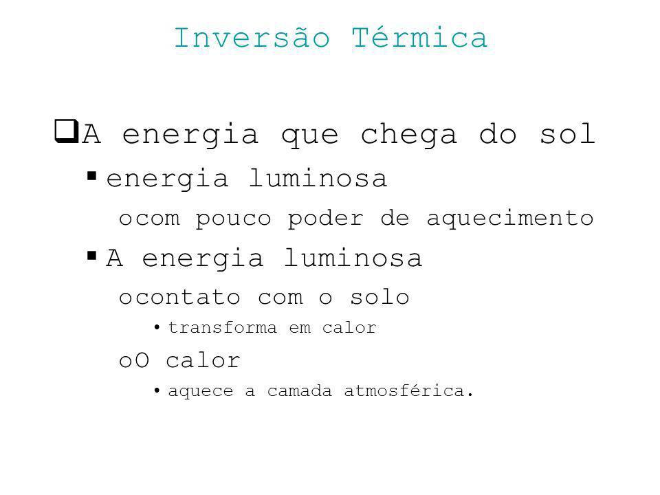 A energia que chega do sol