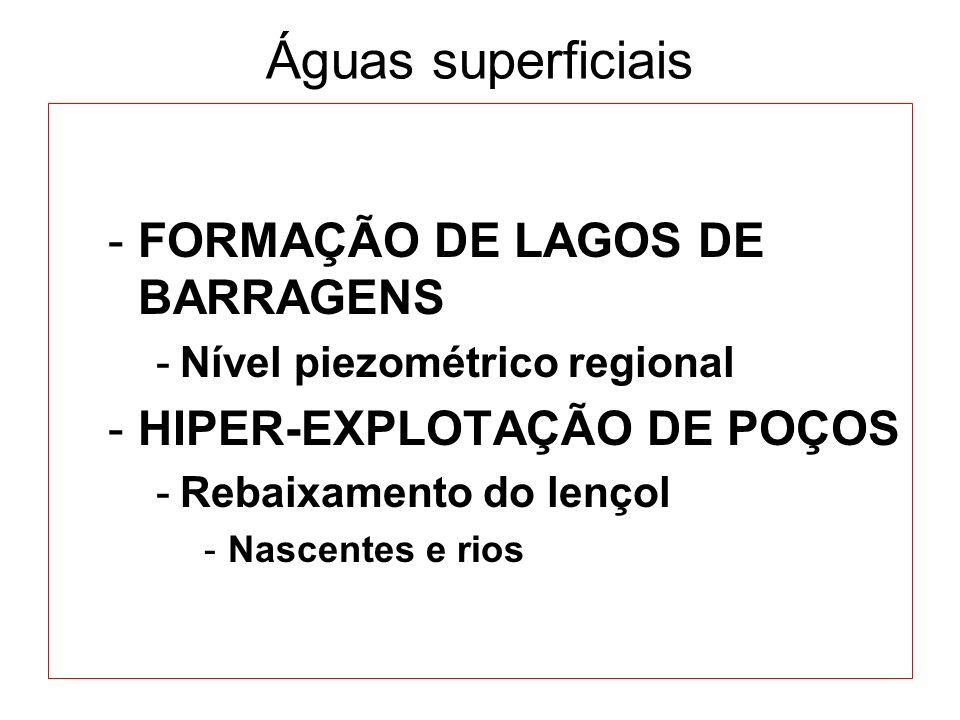 Águas superficiais FORMAÇÃO DE LAGOS DE BARRAGENS