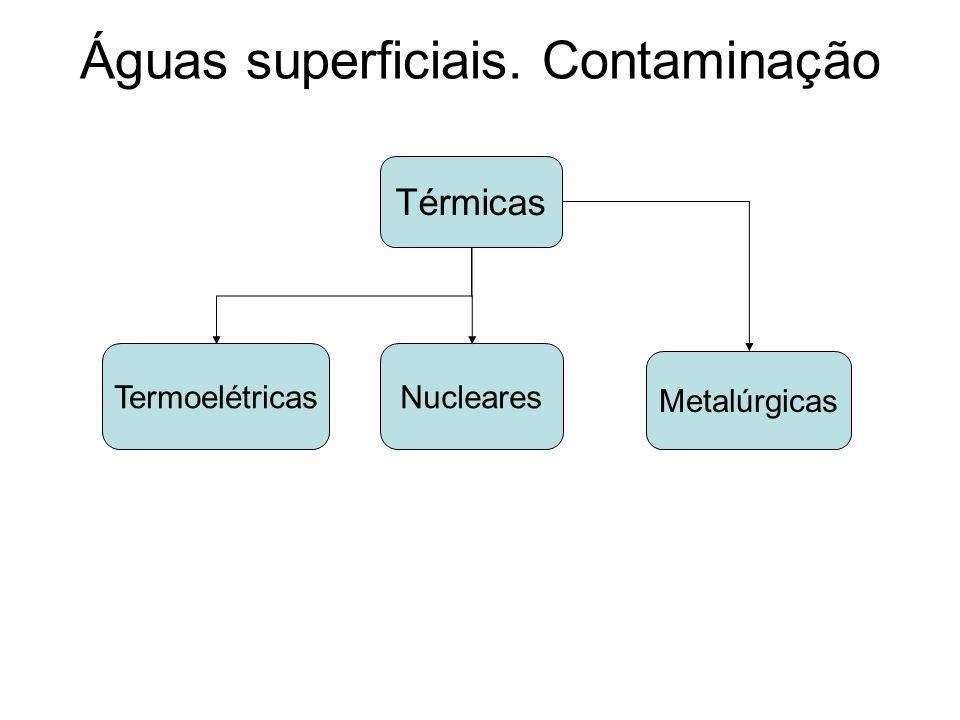 Águas superficiais. Contaminação