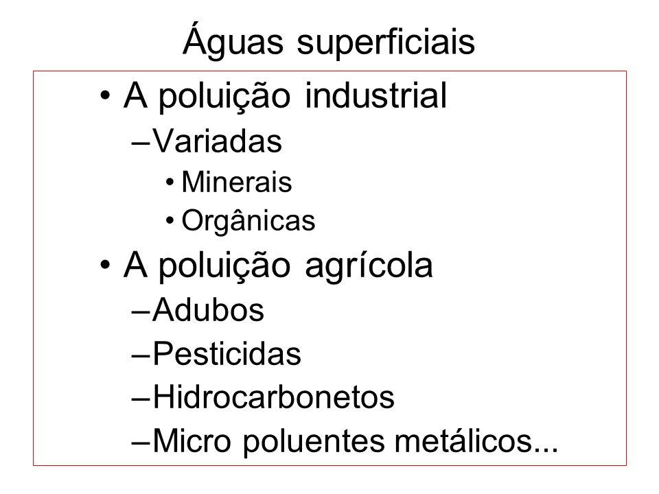 Águas superficiais A poluição industrial A poluição agrícola Variadas