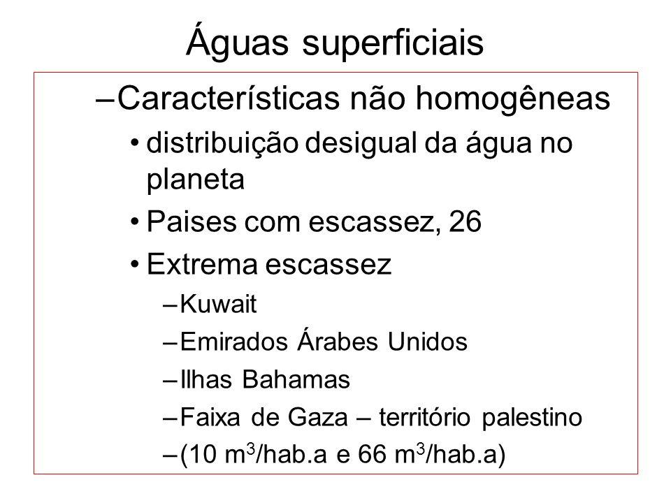 Águas superficiais Características não homogêneas