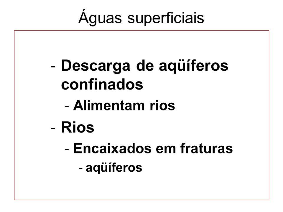 Descarga de aqüíferos confinados