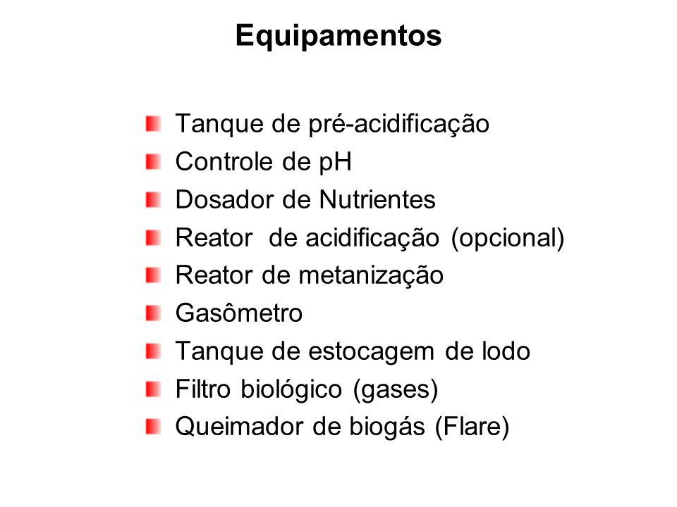 Equipamentos Tanque de pré-acidificação Controle de pH