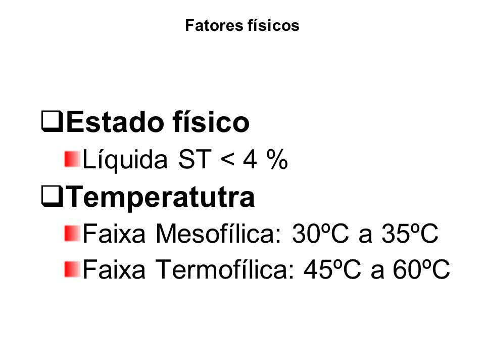 Estado físico Temperatutra Líquida ST < 4 %