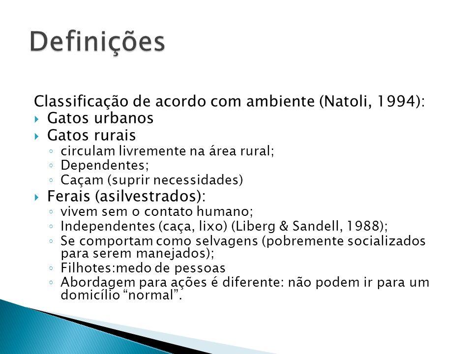 Definições Classificação de acordo com ambiente (Natoli, 1994):